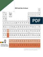 IUPAC_Periodic_Table-28Nov16.pdf