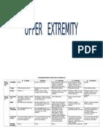 PENANGANAN FRAKTUR ( Time table Hoppenfeld)-1.doc