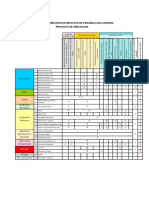 Matriz de Impactos CSL CAP5