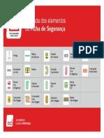 Legenda da ficha de Segurança (ACP).pdf