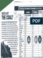 Coal 0001