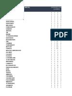 Clasificación de Minerales - DANA