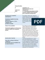 report on progress of professional portfolio assignment table