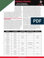 CHEM_CLASSIFICATION.pdf