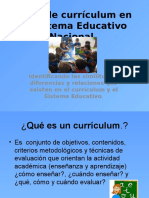 Tipos de Curriculum. (Educacion Comparada)