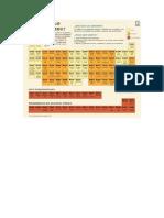 tabla de aditivos.docx