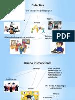 Didáctica 2