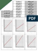 Linear Graphs Matchup First Quadrant B