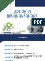 GESTIÓN DE RR.SS.pdf