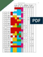 scene shift spreadsheet