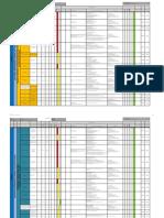 SST-MT-IPERC-00 - Matriz IPERC Base Drenaje V.6 2016.pdf