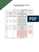 TSD Rev 8(1)