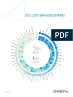 2016 State of American Well Being