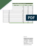 Regresion Con Excel Ejemplo