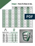 Ivanko-Chart.pdf