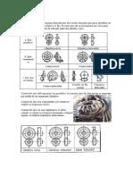 Engranes, Cadenas y Poleas