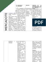 Funciones y objetivos de la mercadotecnia
