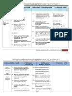 Rancangan Semester Tahun 4 Fasa 3