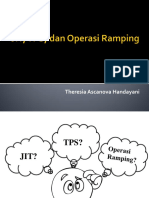 JIT, TPS, Dan Operasi Ramping