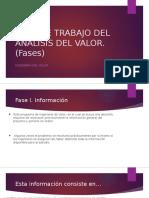 Plan de Trabajo Del Analisis Del Valor Resumen