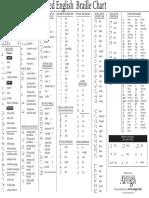 ueb_braille_chart.pdf