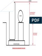 DCP Skid Representation