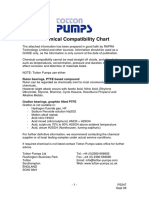 chemical compatibility.pdf
