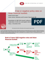 Effects of Low or Negative Policy Rates on Asian Financial Markets