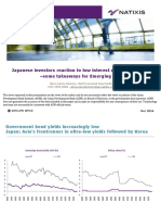 Japanese Investors Reaction to Low Interest Rate Environment–Some Takeaways for Emerging Asia