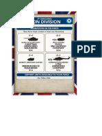 Team Yankee - Unit Card - 3rd Armoured Iron Division
