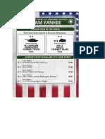 Team Yankee - Unit Card - 25th Winner Takes All Armoured Division Team Yankee