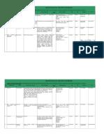 biotech industry database