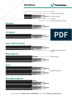 Karakteristike i Tipovi Drop Kablova