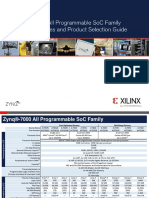 Zynq 7000 Product Selection Guide