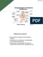 Fisiopatologia Sistema Endocrino I Maio 2014