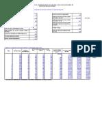 04 Aplicativo Evaluacion Beneficio Costo Con Sensibilidad