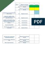 2º-Diagrama-de-gantt (1)