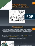 MI - Units, Unit Systems Standards, Classification