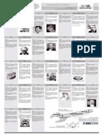 EFEMERIDES DE ENERO.pdf