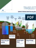 TRAISELECT Système de traitement sélectif des eaux grises