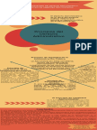 Infografía -Luciano Pacheco