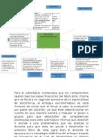Mapa Conceptual Del Enfoque Socioformativo