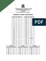 Gabarito UEPA.pdf