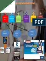 Infografia Derecho Administrativo