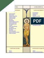Cantos Para La Misa Dominical