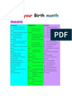 What Your Birth Month Means