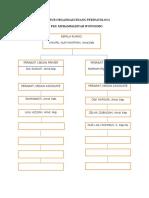 Struktur Organisasi Ruang Perinatologi