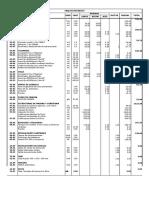 Metrado y Presupuesto (40 Cuyes)