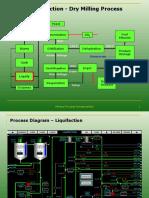 EthanolProcessLiquifaction19544257
