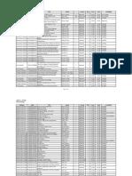 Grade 4 Fiction Library List Nov 2016.pdf